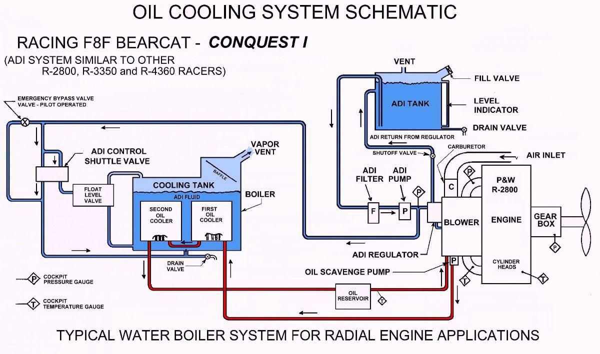 Evaporative Cooling 2