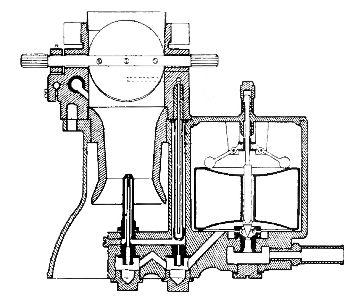 Aircraft carburetors and fuel systems a brief history 02 the liberty engines zenith carburetor ccuart Choice Image