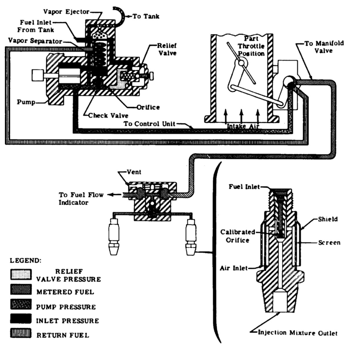 Schematics b as well T2149267 Need air brake diagram ford l7000 moreover 872887 1966 Ford F600 Brake Booster besides Peterbilt Air Suspension Diagram further CarbNumber. on bendix air diagram