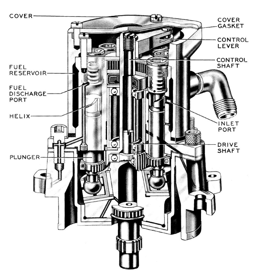 Jet Injector Pump Schematic Wire Center Fuel Parts Diagram Aircraft Carburetors And Systems A Brief History 10 Rh Enginehistory Org Deep Well Installation
