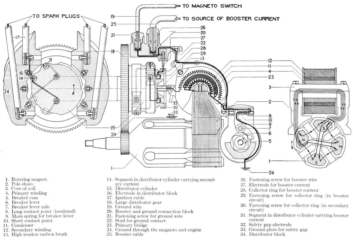 Magnetos scintilla magneto parts cheapraybanclubmaster Choice Image