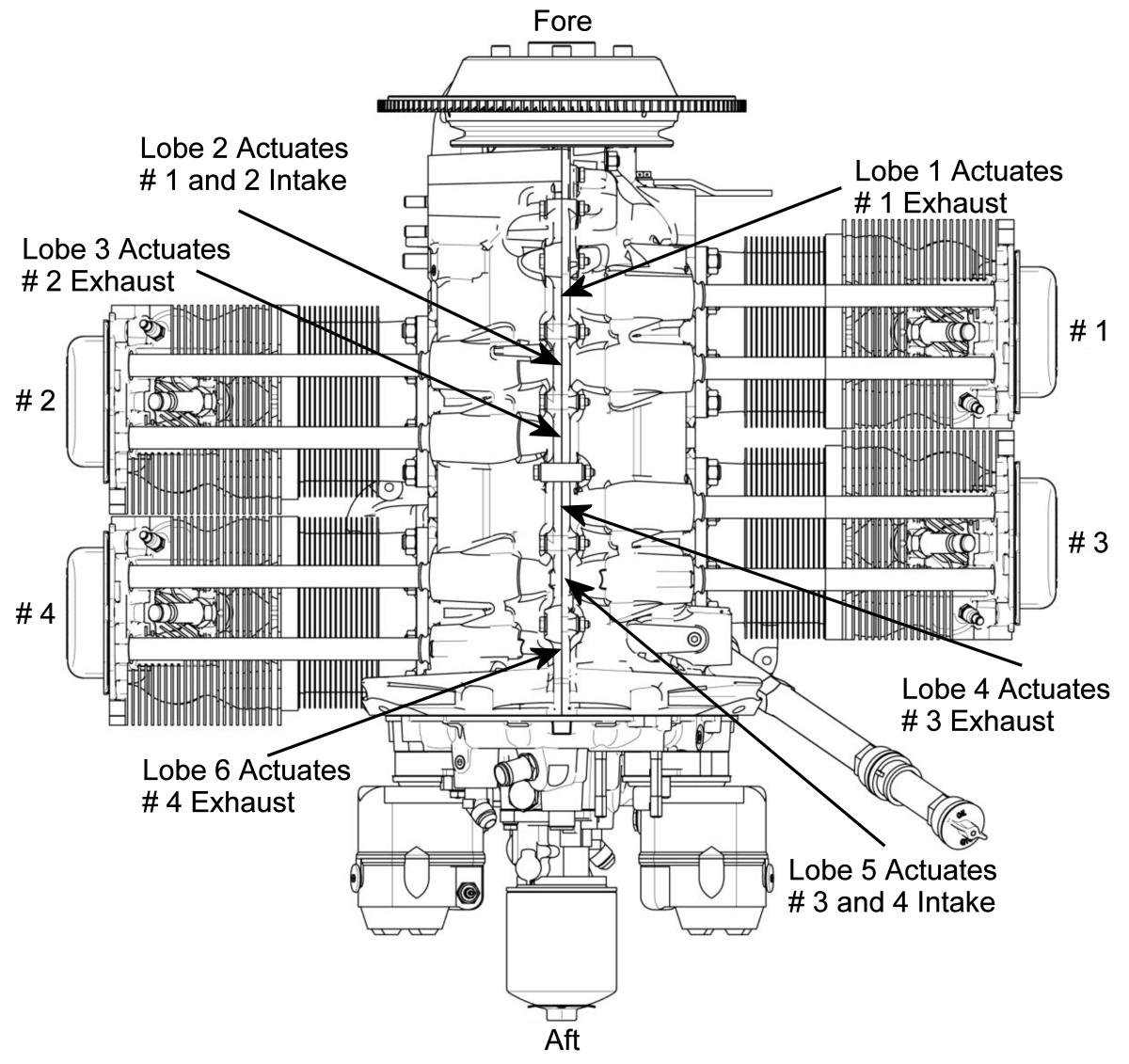 Defective Parts 2 – Lycoming Aircraft Engine Diagram