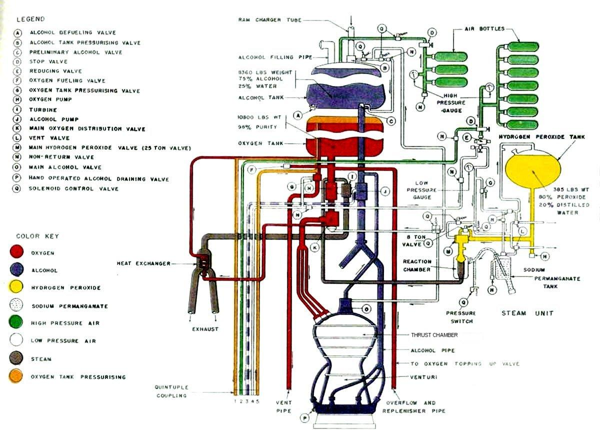 ussrc v 2 rh enginehistory org