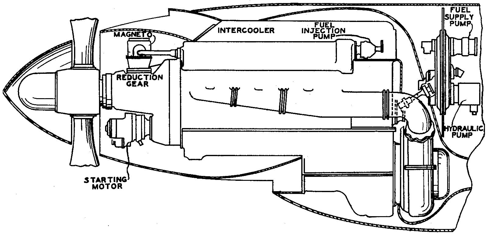Ford1jpg – Lycoming Aircraft Engine Diagram