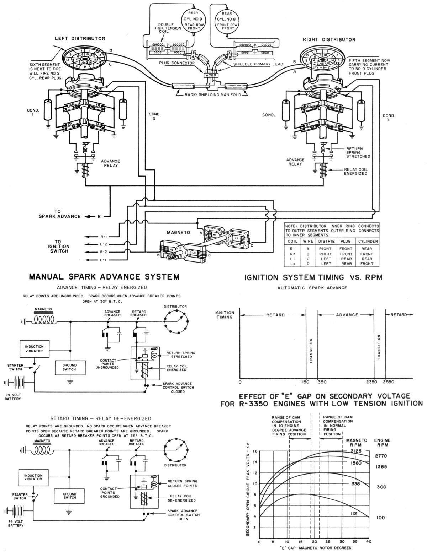 bendix magneto wiring diagram wiring diagram midoriva Bendix Magneto Manual bendix magneto wiring diagram bendix magneto wiring diagram Bendix Magneto Parts Diagram Magneto Ignition System Diagram
