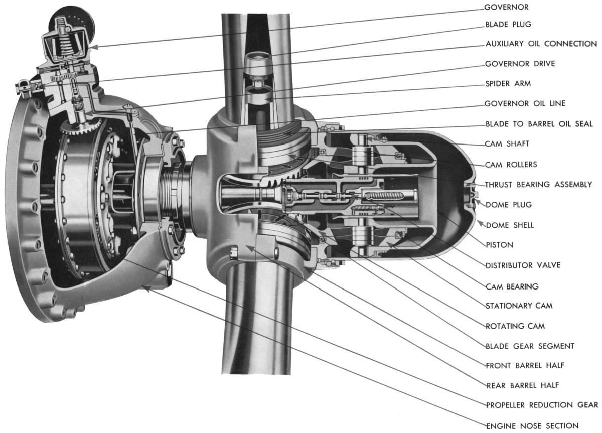 hamilton standard propellers rh enginehistory org hamilton standard propeller manual hamilton standard propeller manual