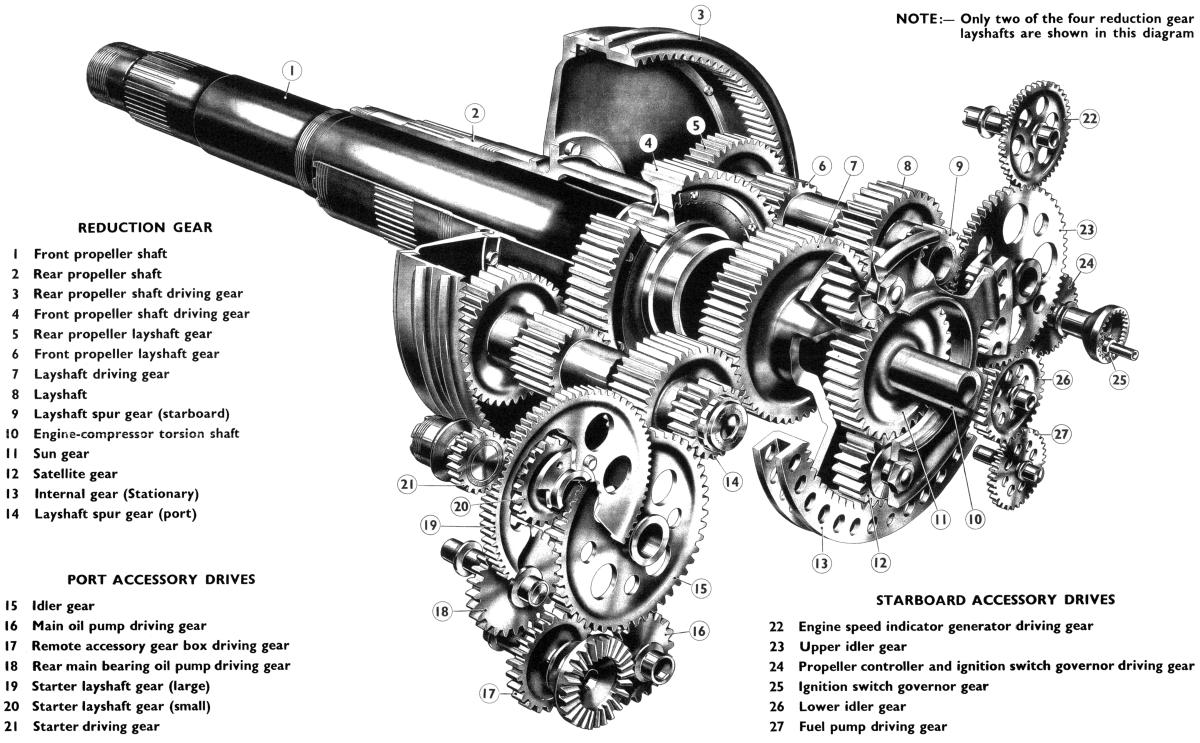 Armstrong-Siddeley Python