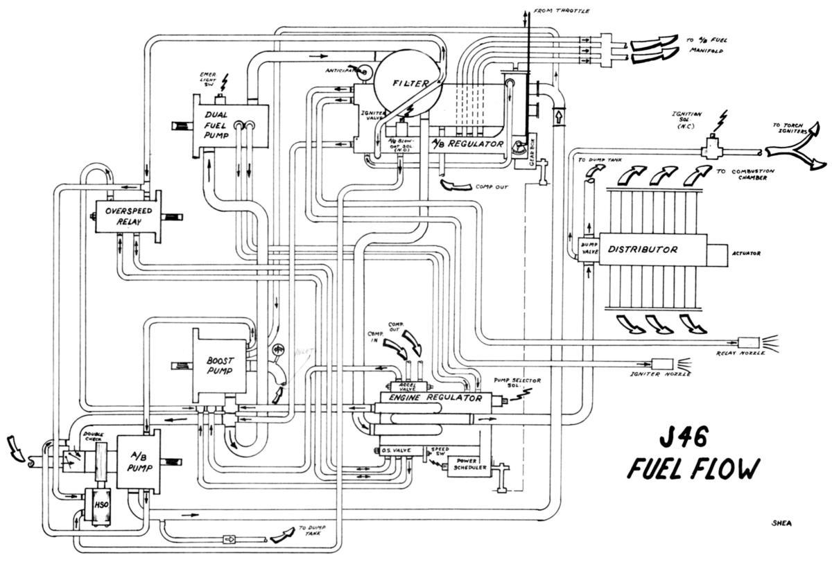 J46 Fuel System Pump Drawing