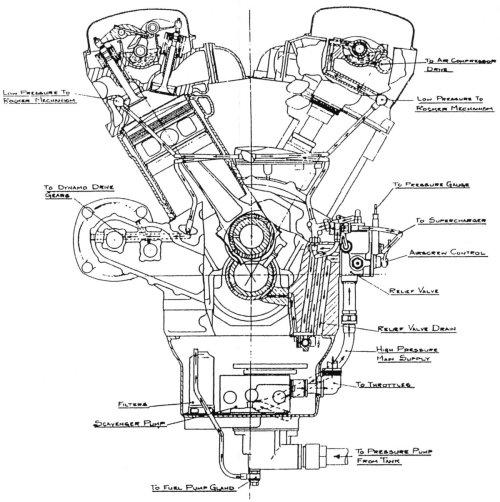 the rolls royce merlin aero engine rh enginehistory org Roll Royce Merlin Engine in Car Rolls-Royce Merlin Engine Sound